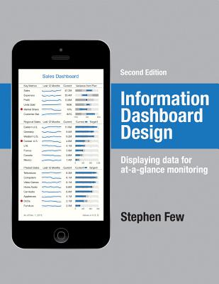 Information Dashboard Design: Displaying Data for At-a-Glance Monitoring Cover Image