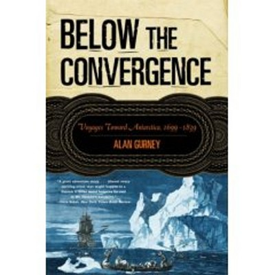 Below the Convergence Cover