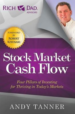 Stock Market Cash Flow Cover