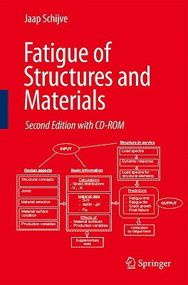 Fatigue of Structures and Materials Cover Image