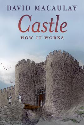 Castle: How It Works Cover Image