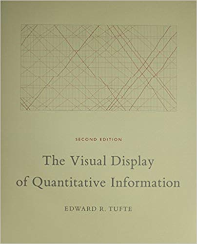 The Visual Display of Quantitative Information Cover Image