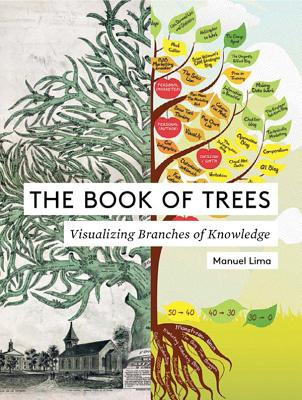 The Book of Trees Cover
