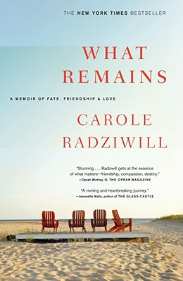 Cover for What Remains