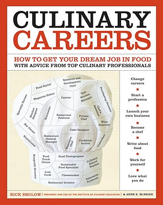 Culinary Careers Cover
