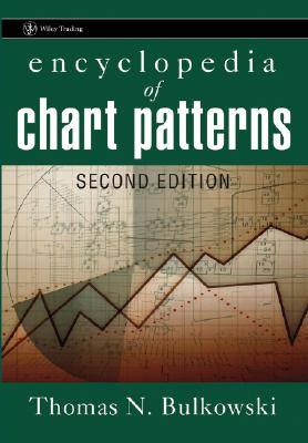 Encyclopedia of Chart Patterns (Wiley Trading #225) Cover Image