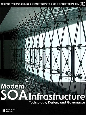 Service-Oriented Infrastructure: On-Premise and in the Cloud Cover Image