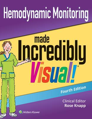 Hemodynamic Monitoring Made Incredibly Visual (Incredibly Easy! Series(r)) Cover Image