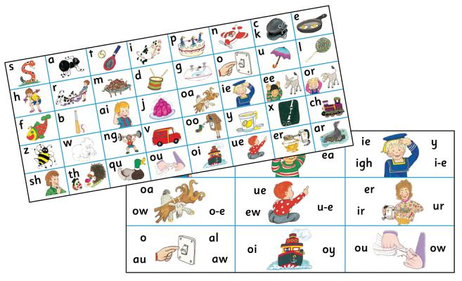 Jolly Phonics Letter Sound Strips: In Print Letters Cover Image