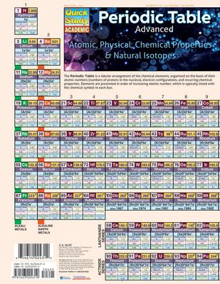 Periodic Table Advanced Cover Image