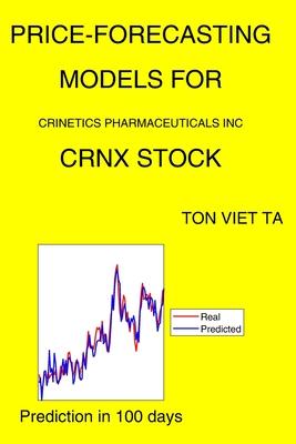 Price-Forecasting Models for Crinetics Pharmaceuticals Inc CRNX Stock Cover Image