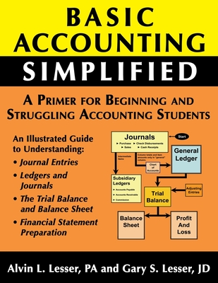 Basic Accounting Simplified Cover Image