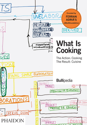 What Is Cooking Cover Image