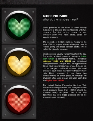 Blood Pressure What Do The Numbers Mean?: Blood Pressure Tracker - Hypertension Log - Silent Killer Logbook - Systolic Diastolic Measurement - Blood S Cover Image