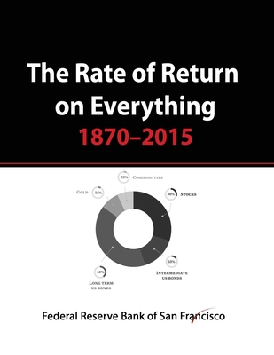 The Rate of Return on Everything, 1870-2015: Stock Market, Gold, Real Estate, Bonds and more... Cover Image