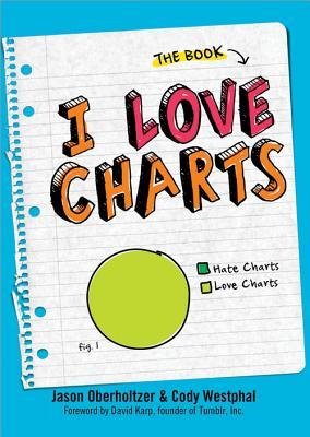 I Love Charts Cover
