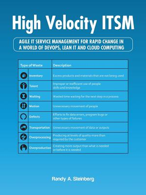 High Velocity ITSM: Agile IT Service Management For Rapid Change In A World Of DevOps, Lean IT and Cloud Computing Cover Image