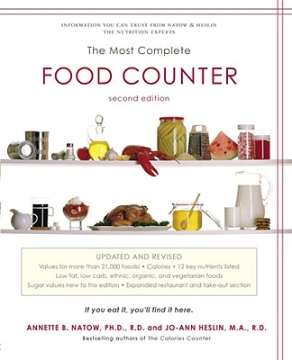 The Most Complete Food Counter Cover