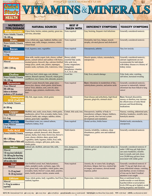 Vitamins & Minerals (Quick Study: Health) Cover Image