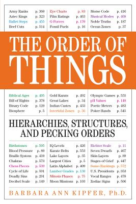 The Order of Things: Hierarchies, Structures, and Pecking Orders  Cover Image