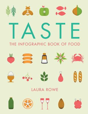 Taste: The Infographic Book of Food Cover Image