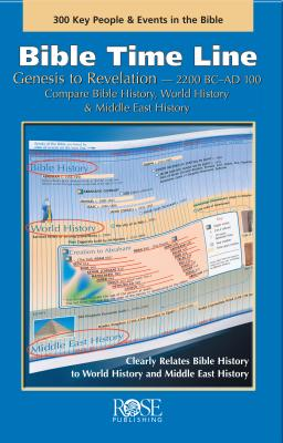 Bible Time Line (Genesis to Revelation at a Glance) Cover Image