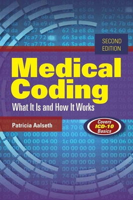 Medical Coding: What It Is and How It Works Cover Image