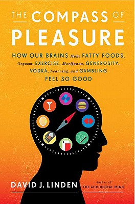 The Compass of Pleasure Cover