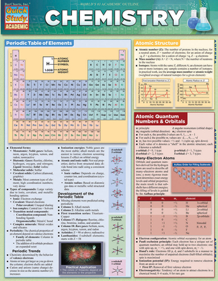 Quickstudy Chemistry Laminate Cover Image