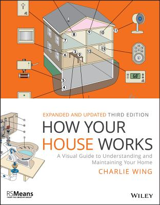 How Your House Works: A Visual Guide to Understanding and Maintaining Your Home (Rsmeans) Cover Image