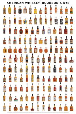 American Whiskey, Bourbon & Rye Wall Poster Cover Image