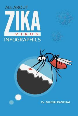 All About ZIKA Virus - Infographics Cover Image