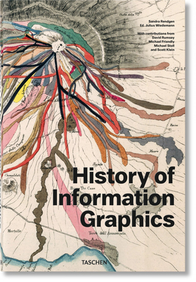 History of Information Graphics Cover Image