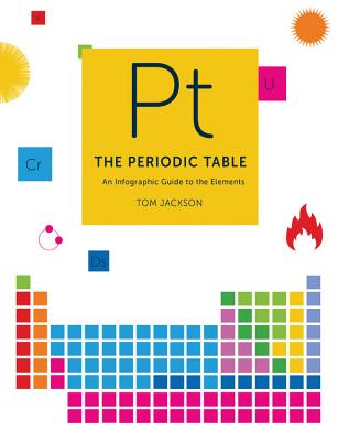 Cover for The Periodic Table