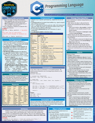 C++ Programming Language: A Quickstudy Laminated Reference Cover Image