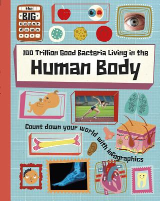 100 Trillion Good Bacteria Living in the Human Body (Big Countdown) Cover Image