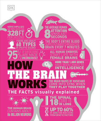 How the Brain Works: The Facts Visually Explained (How Things Work) Cover Image