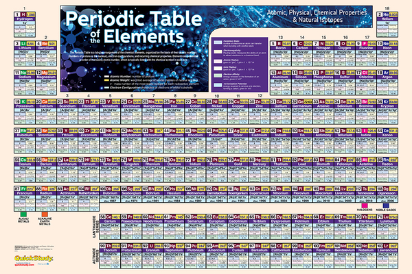 Periodic Table Poster (24 X 36 Inches) - Paper: A Quickstudy Chemistry Reference Cover Image