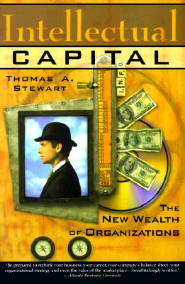 Intellectual Capital Cover