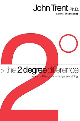 The 2 Degree Difference Cover
