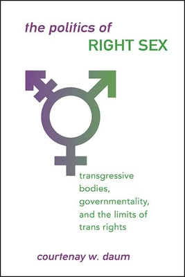 The Politics of Right Sex Cover Image