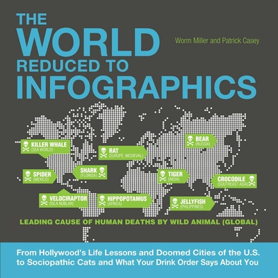 The World Reduced to Infographics: From Hollywood's Life Lessons and Doomed Cities of the U.S. to Sociopathic Cats and What Your Drink Order Says About You Cover Image