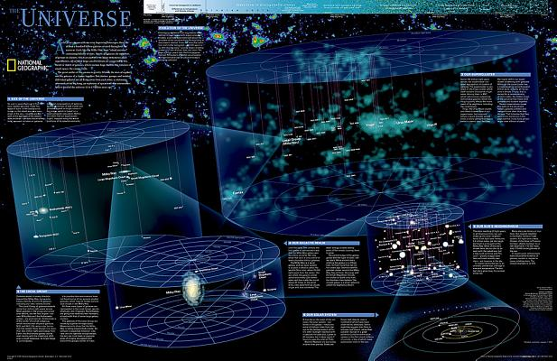 National Geographic: The Universe Wall Map (31.25 X 20.25 Inches) (National Geographic Reference Map) Cover Image