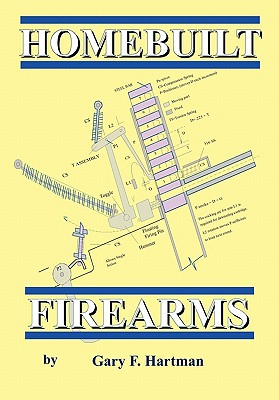 Homebuilt Firearms Cover Image