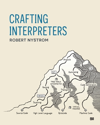 Crafting Interpreters Cover Image