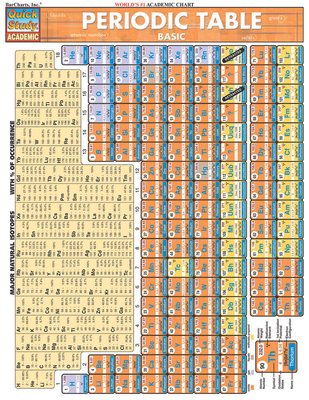 Periodic Table Laminate Reference Chart: Basic (Quickstudy: Academic) Cover Image