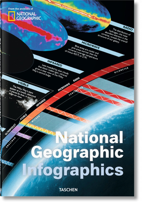 National Geographic Infographics Cover Image