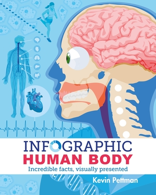 Infographic Human Body: Incredible Facts, Visually Presented Cover Image
