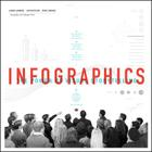 Infographics Cover Image