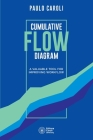 Cumulative Flow Diagram: A valuable tool for improving workflow Cover Image